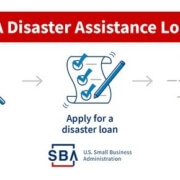 SBA Disaster Relief Funding process flow - check declarations-apply-check status